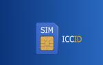 ICCID сім-карти — що це, як його дізнатися і визначити місце розташування