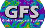 Найточніший сайт прогнозу погоди