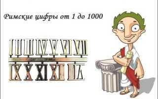 Римські цифри від 1 до 1000